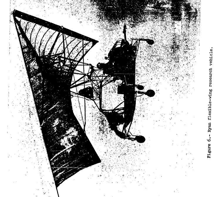us hawks hang gliding association � view topic safesplat
