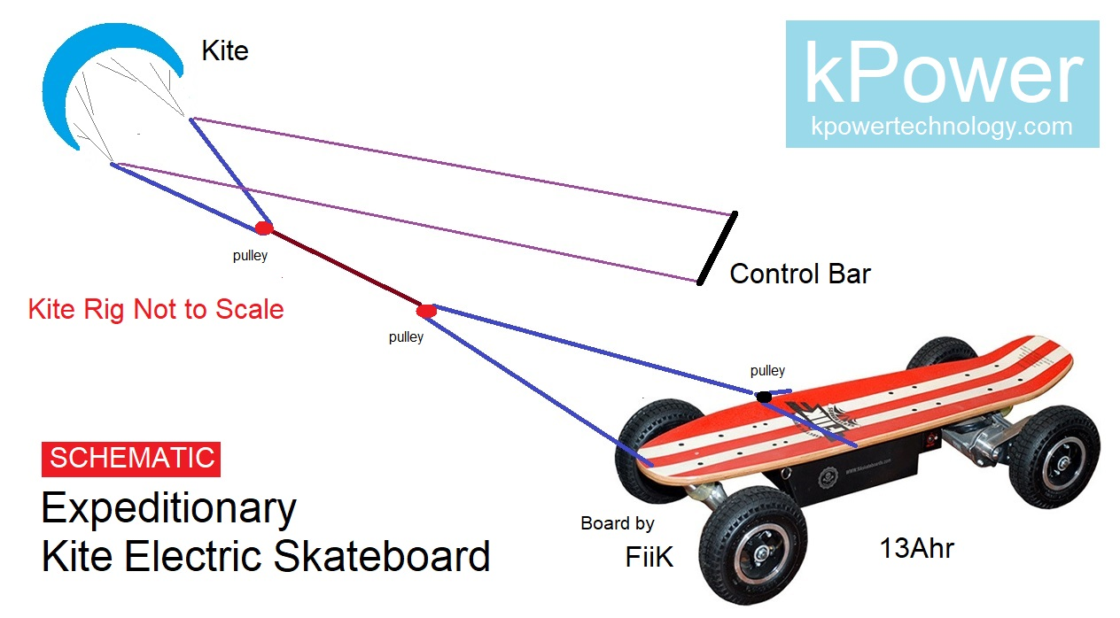 Expeditionary Kite Electric Skateboard