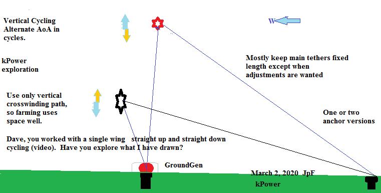 kPower sketch of non-yo-yo Diablo in one format