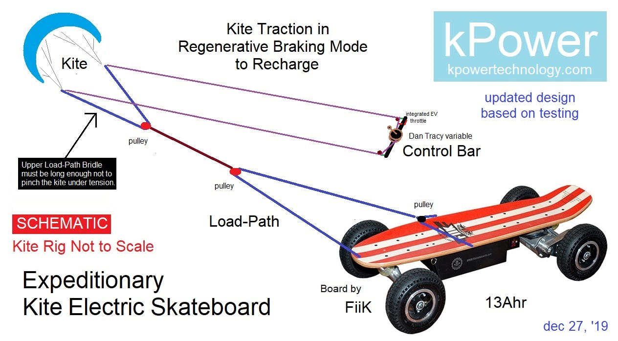 kPower progress for E Skateboard charging